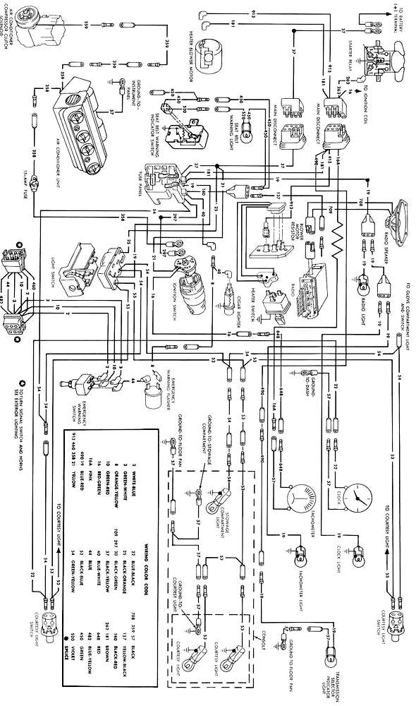 1997 Mazda 323 Wiring Diagram, Mazda 323 Wiring Diagram Pdf